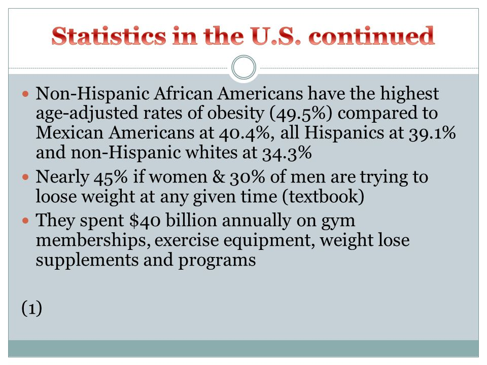 Non-Hispanic African Americans have the highest age-adjusted rates of obesity (49.5%) compared to Mexican Americans at 40.4%, all Hispanics at 39.1% and non-Hispanic whites at 34.3% Nearly 45% if women & 30% of men are trying to loose weight at any given time (textbook) They spent $40 billion annually on gym memberships, exercise equipment, weight lose supplements and programs (1)