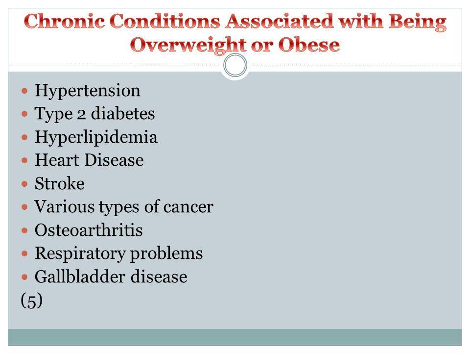 Hypertension Type 2 diabetes Hyperlipidemia Heart Disease Stroke Various types of cancer Osteoarthritis Respiratory problems Gallbladder disease (5)