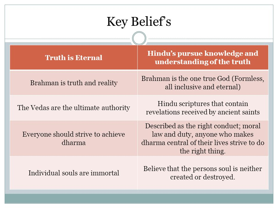 Key Belief's Truth is Eternal Hindu's pursue knowledge and understanding of the truth Brahman is truth and reality Brahman is the one true God (Formle