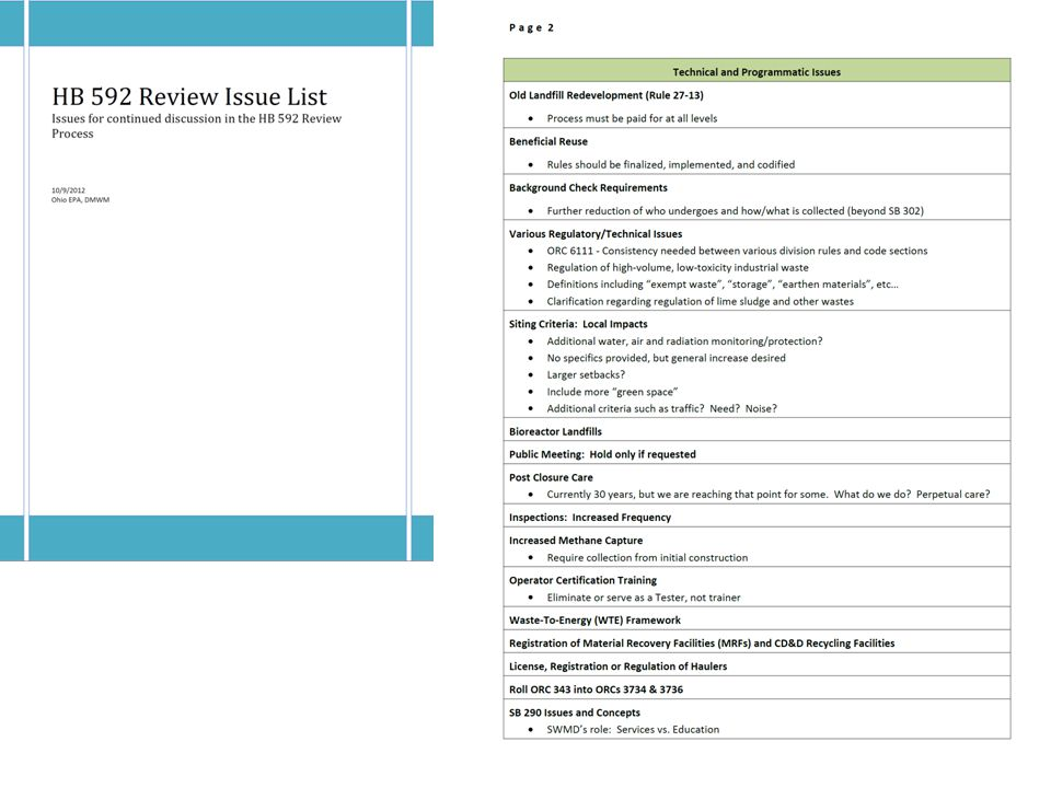 Possible mid-Plan Revision Process  Examples of possible changes: Addition or reduction of line items in budget by 10%.