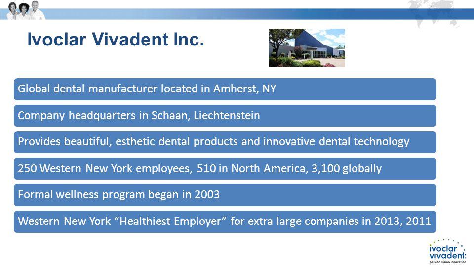 Ivoclar Vivadent Inc.
