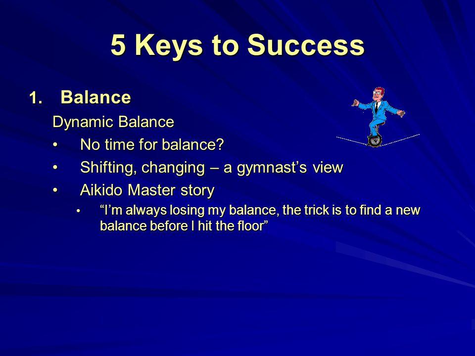 Balance The 5 Intelligences: Intellectual Intelligence Emotional Intelligence Spiritual Intelligence Physical Intelligence Social Intelligence
