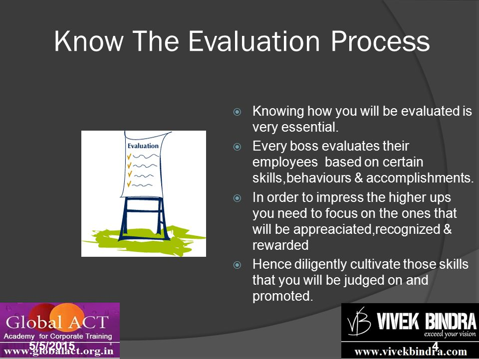 Know The Evaluation Process  Knowing how you will be evaluated is very essential.