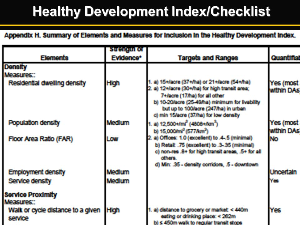 Healthy Development Index/Checklist