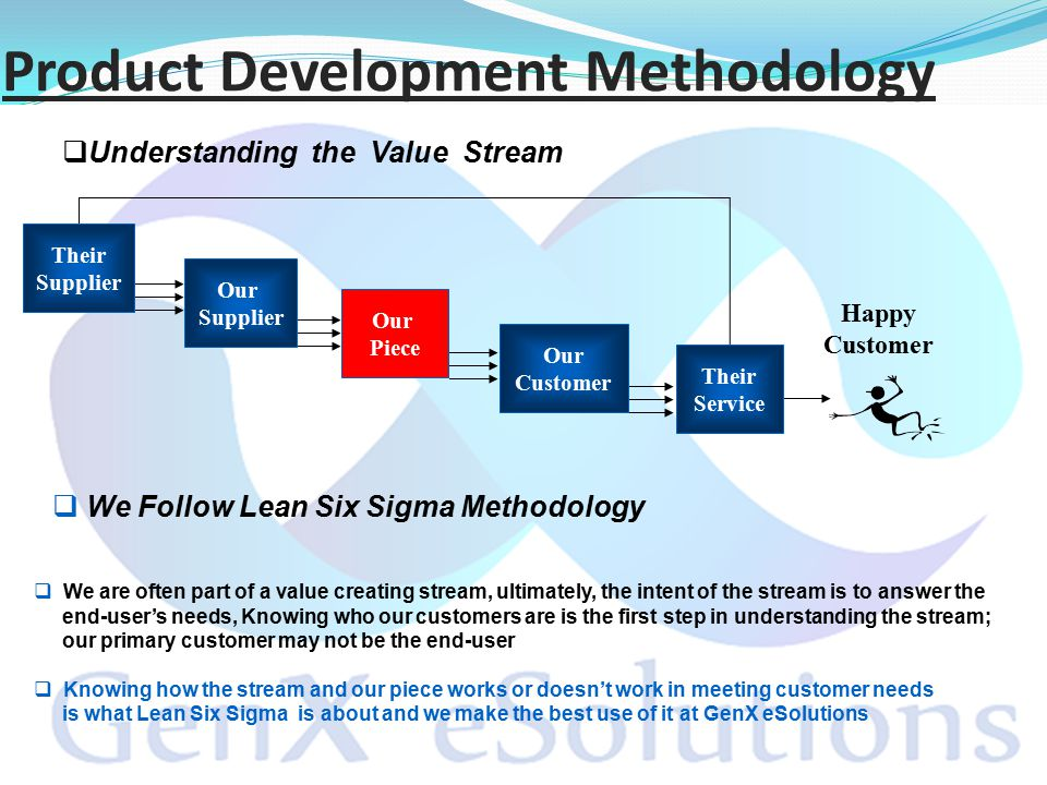Product Development Methodology  Understanding the Value Stream Happy Customer Their Supplier Our Piece Their Service Our Supplier Our Customer  We Follow Lean Six Sigma Methodology  We are often part of a value creating stream, ultimately, the intent of the stream is to answer the end-user's needs, Knowing who our customers are is the first step in understanding the stream; our primary customer may not be the end-user  Knowing how the stream and our piece works or doesn't work in meeting customer needs is what Lean Six Sigma is about and we make the best use of it at GenX eSolutions