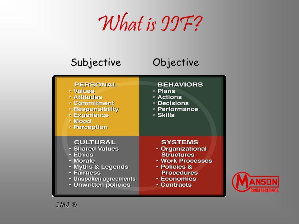 What is IIF? SubjectiveObjective JMJ ®