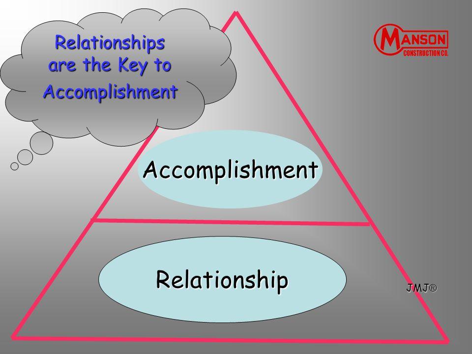 Relationship Accomplishment Relationships are the Key to Accomplishment JMJ ®