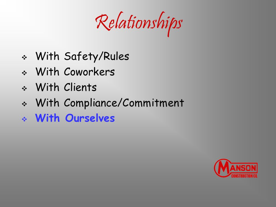 Relationships  With Safety/Rules  With Coworkers  With Clients  With Compliance/Commitment  With Ourselves