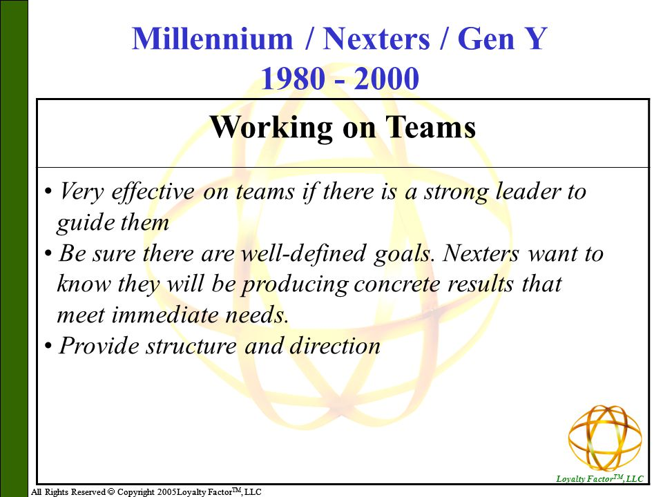 All Rights Reserved  Copyright 2005Loyalty Factor TM, LLC Loyalty Factor TM, LLC 15 Millennium / Nexters / Gen Y 1980 - 2000 All Rights Reserved  Copyright 2005Loyalty Factor TM, LLC Working on Teams Very effective on teams if there is a strong leader to guide them Be sure there are well-defined goals.