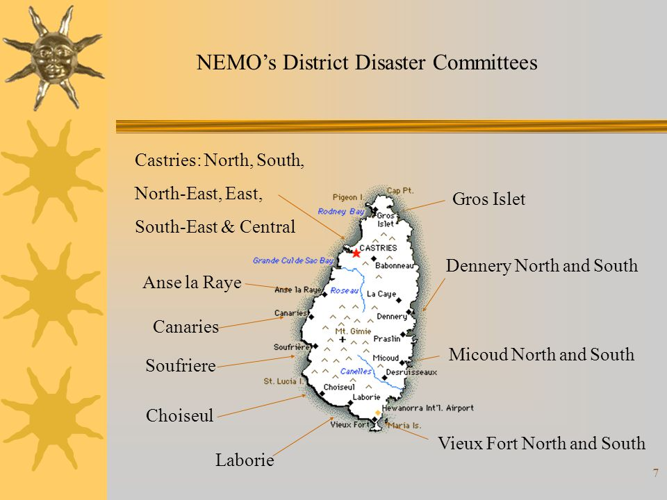 7 NEMO's District Disaster Committees Gros Islet Dennery North and South Micoud North and South Vieux Fort North and South Castries: North, South, North-East, East, South-East & Central Anse la Raye Canaries Soufriere Choiseul Laborie