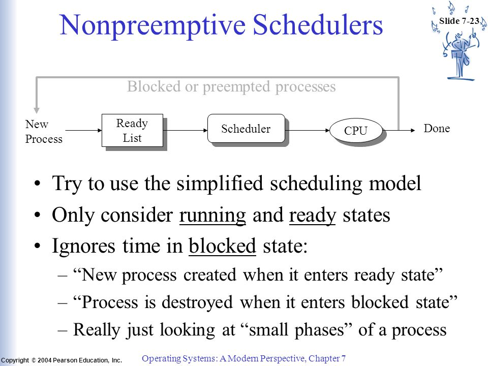 Slide 7-23 Copyright © 2004 Pearson Education, Inc. Operating Systems: A Modern Perspective, Chapter 7 Nonpreemptive Schedulers Ready List Ready List