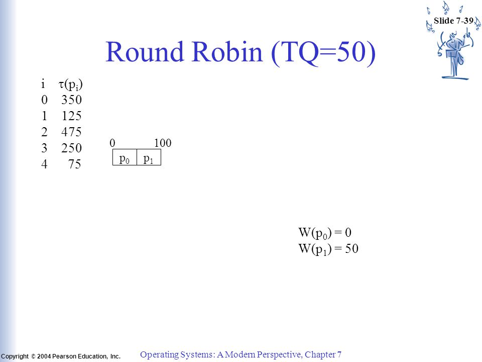 Slide 7-39 Copyright © 2004 Pearson Education, Inc. Operating Systems: A Modern Perspective, Chapter 7 Round Robin (TQ=50) i  (p i ) 0 350 1 125 2 47
