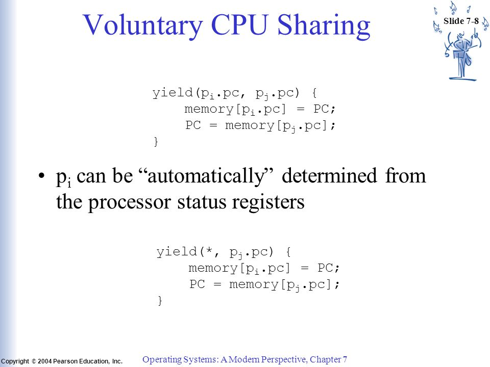Slide 7-8 Copyright © 2004 Pearson Education, Inc. Operating Systems: A Modern Perspective, Chapter 7 Voluntary CPU Sharing yield(p i.pc, p j.pc) { me