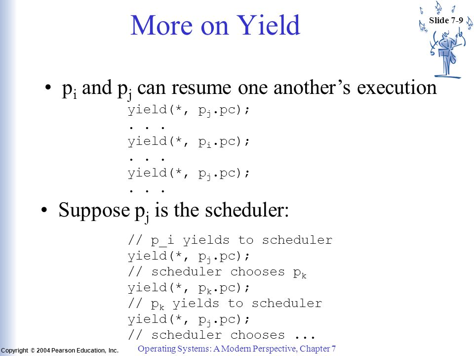 Slide 7-9 Copyright © 2004 Pearson Education, Inc. Operating Systems: A Modern Perspective, Chapter 7 More on Yield yield(*, p j.pc);... yield(*, p i.