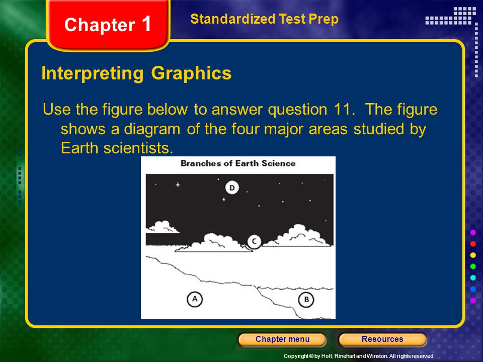 Copyright © by Holt, Rinehart and Winston. All rights reserved. ResourcesChapter menu Interpreting Graphics Use the figure below to answer question 11
