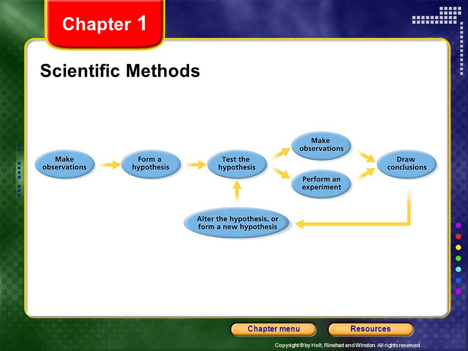 Copyright © by Holt, Rinehart and Winston. All rights reserved. ResourcesChapter menu Scientific Methods The diagram below shows a basic flowchart of