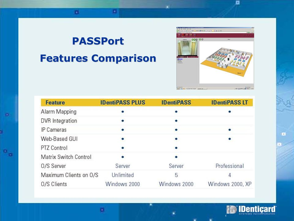PASSPort Integration Web browser-based application without use of proprietary software on client PCs Designed to allow for monitoring of other systems