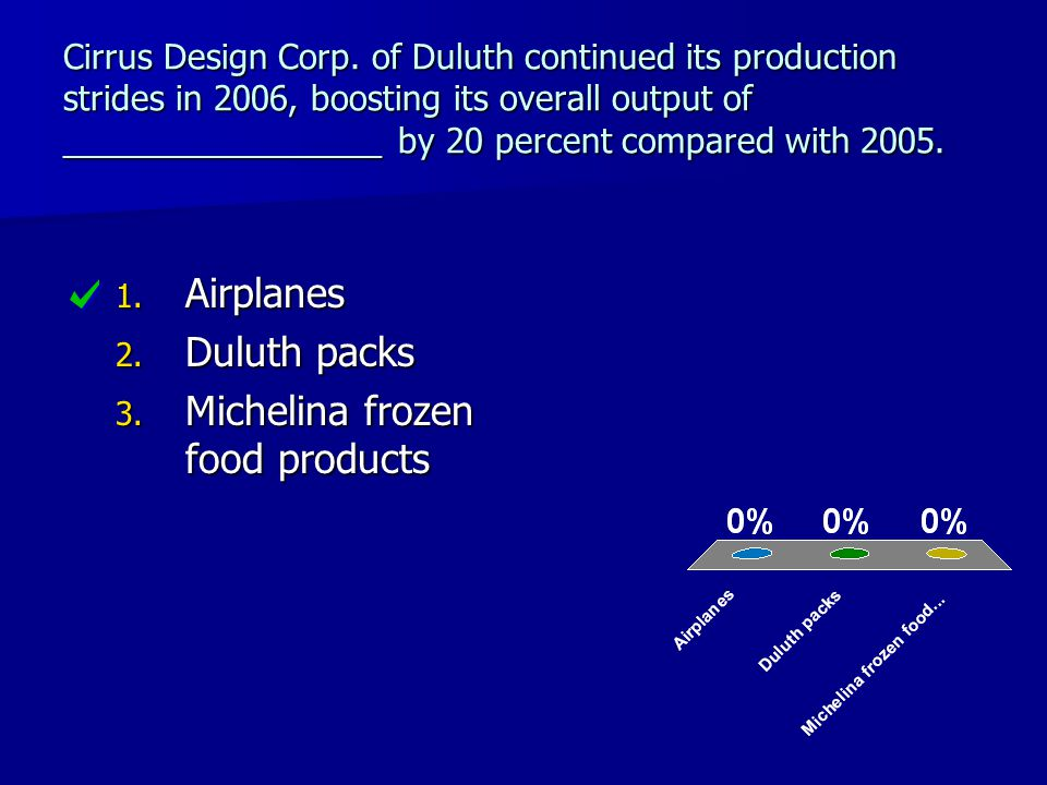 Cirrus Design Corp.