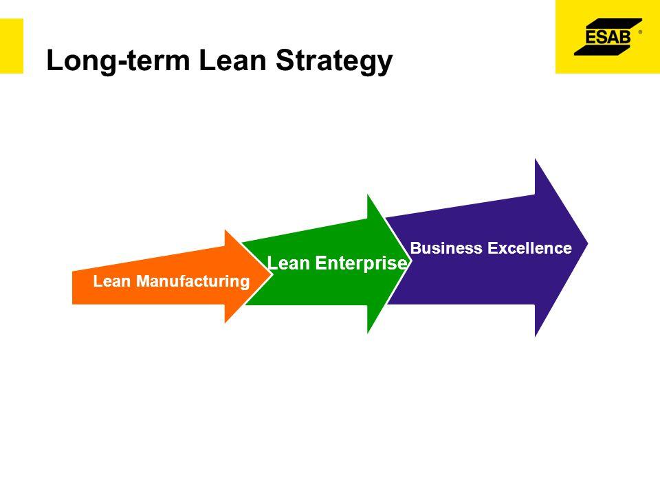 Long-term Lean Strategy Lean Manufacturing Lean Enterprise Business Excellence