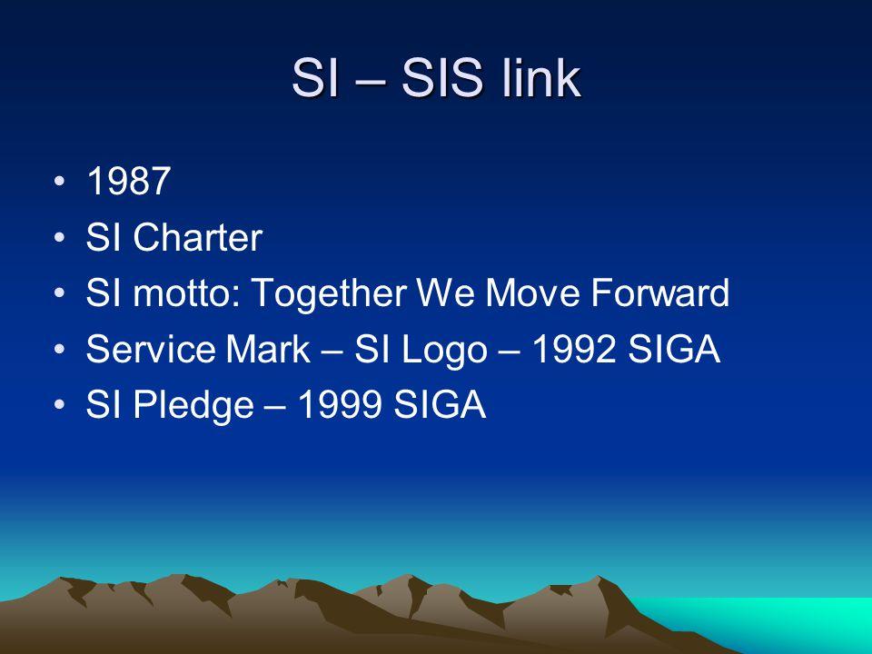 SI – SIS link 1987 SI Charter SI motto: Together We Move Forward Service Mark – SI Logo – 1992 SIGA SI Pledge – 1999 SIGA