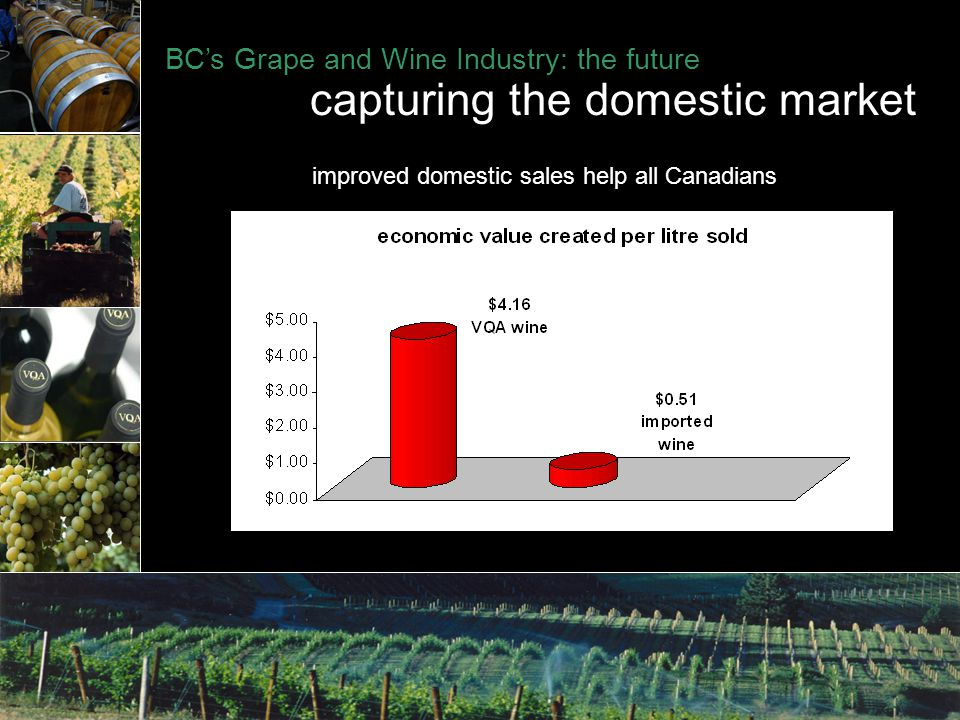 BC's Grape and Wine Industry: the future capturing the domestic market improved domestic sales help all Canadians