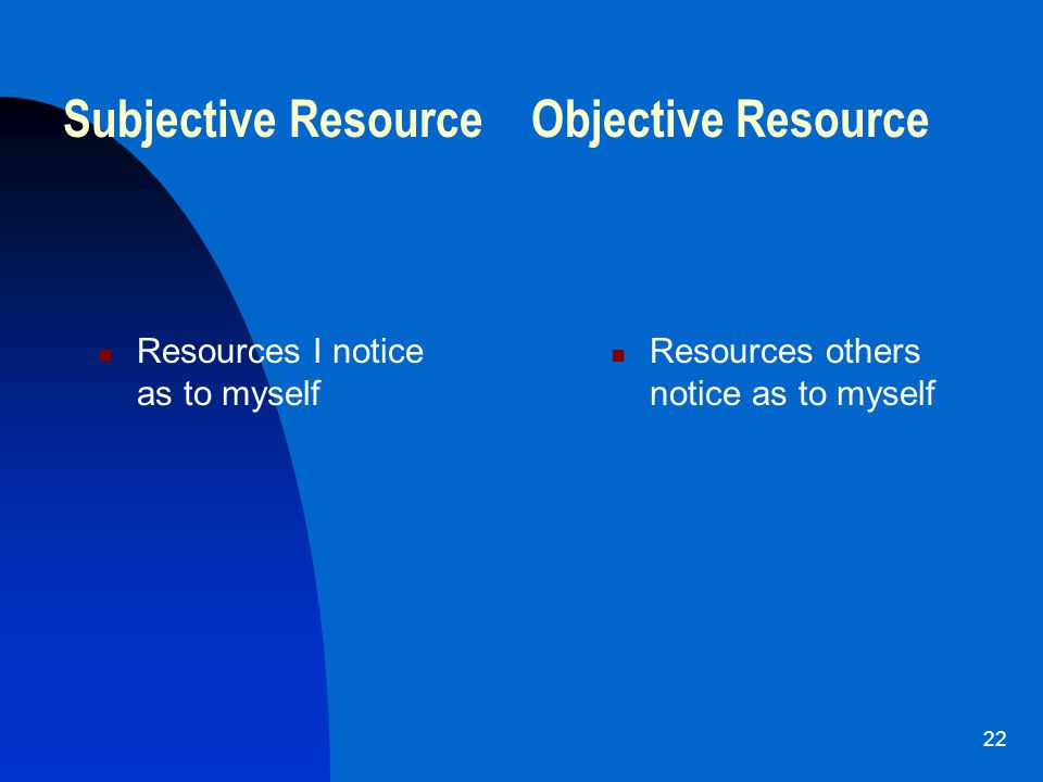22 Subjective Resource Objective Resource Resources I notice as to myself Resources others notice as to myself