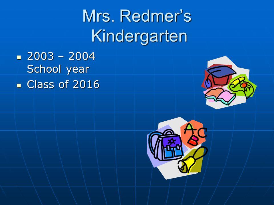 The Future Elementary School 1234 ABC Drive Panhandle, WV 12345 304-555-1212Futureelem.wv.edu