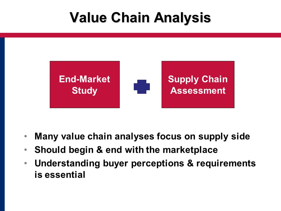 Value Chain Analysis End-Market Study Supply Chain Assessment Many value chain analyses focus on supply side Should begin & end with the marketplace Understanding buyer perceptions & requirements is essential