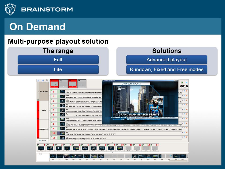 On Demand The range FullLite Solutions Advanced playoutRundown, Fixed and Free modes Multi-purpose playout solution