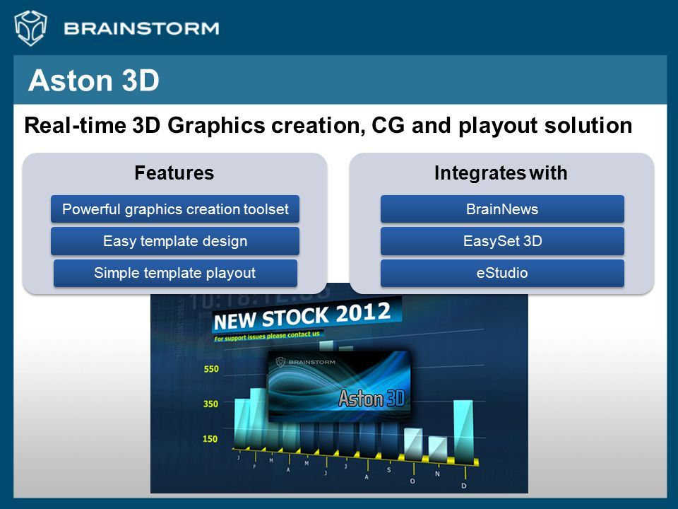 Features Powerful graphics creation toolsetEasy template designSimple template playout Integrates with BrainNewsEasySet 3DeStudio Aston 3D Real-time 3