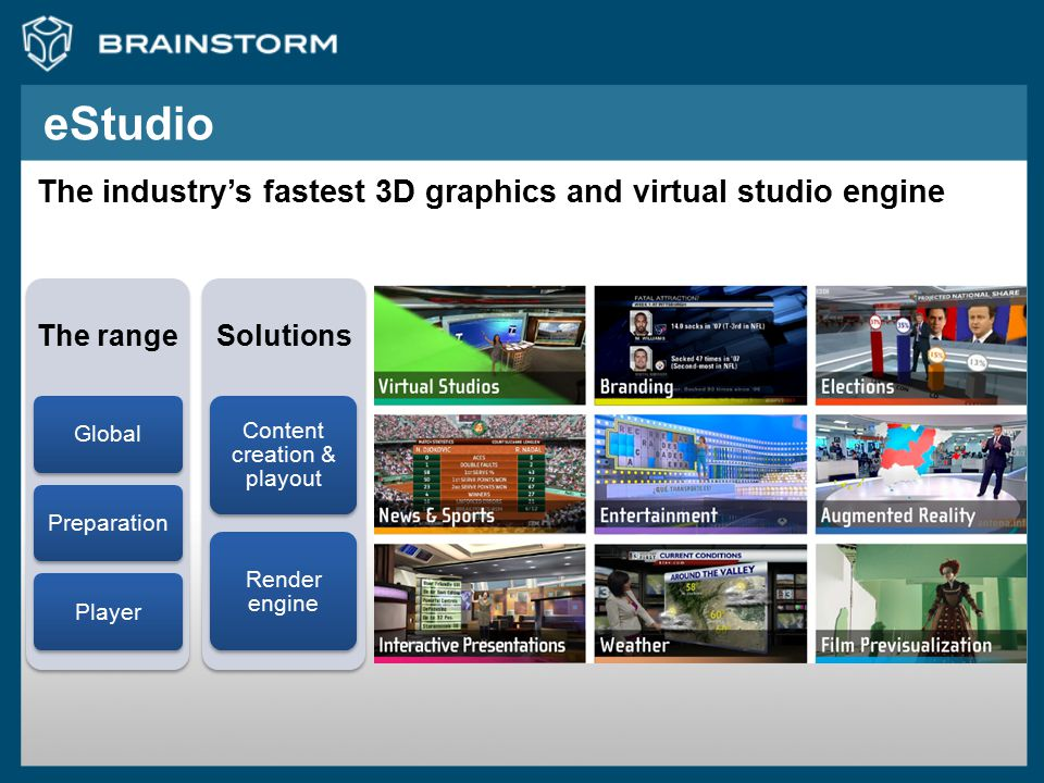 The range GlobalPreparationPlayer Solutions Content creation & playout Render engine eStudio The industry's fastest 3D graphics and virtual studio eng