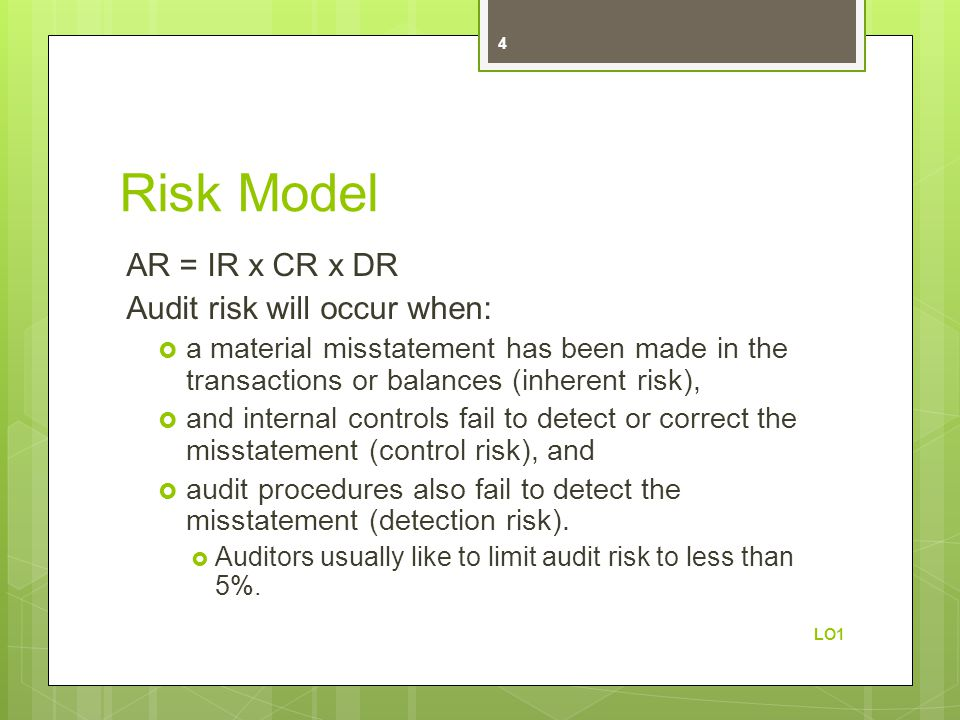 Risk Model AR = IR x CR x DR Audit risk will occur when:  a material misstatement has been made in the transactions or balances (inherent risk),  and internal controls fail to detect or correct the misstatement (control risk), and  audit procedures also fail to detect the misstatement (detection risk).