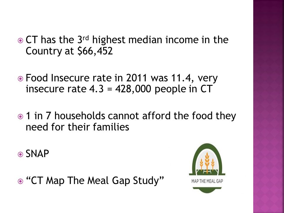 CT has the 3 rd highest median income in the Country at $66,452  Food Insecure rate in 2011 was 11.4, very insecure rate 4.3 = 428,000 people in CT