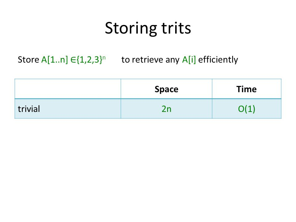 Storing trits Store A[1..n] ∈ {1,2,3} n to retrieve any A[i] efficiently SpaceTime trivial2nO(1)
