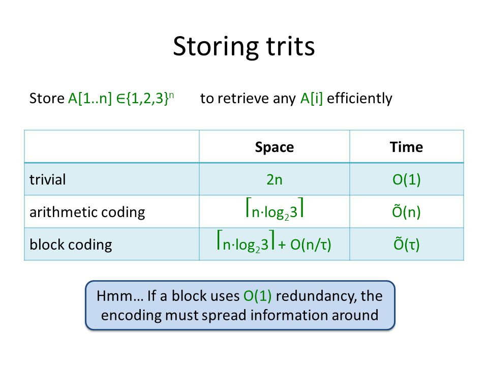 Storing trits Store A[1..n] ∈ {1,2,3} n to retrieve any A[i] efficiently SpaceTime trivial2nO(1) arithmetic codingn∙log 2 3Õ(n) block codingn∙log 2 3 + O(n/τ)Õ(τ) Hmm… If a block uses O(1) redundancy, the encoding must spread information around Hmm… If a block uses O(1) redundancy, the encoding must spread information around