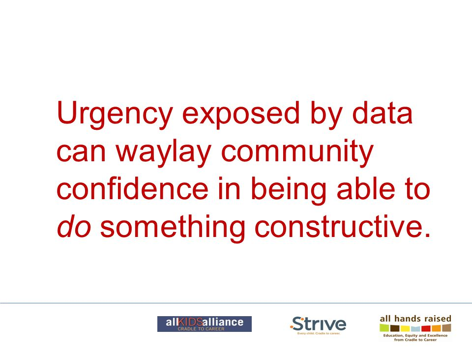 Urgency exposed by data can waylay community confidence in being able to do something constructive.