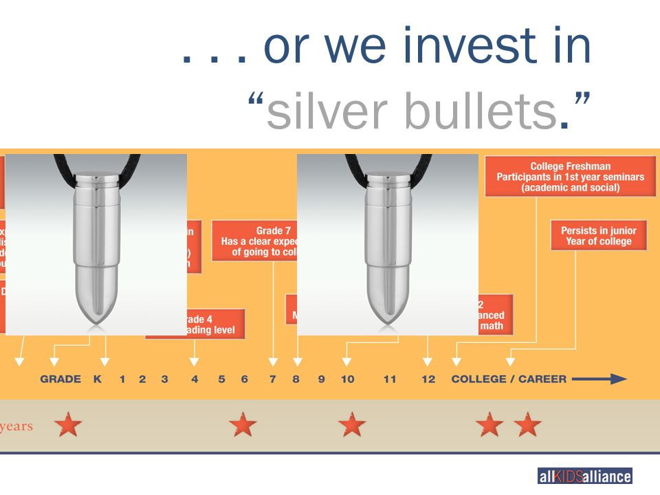 "... or we invest in ""silver bullets."""