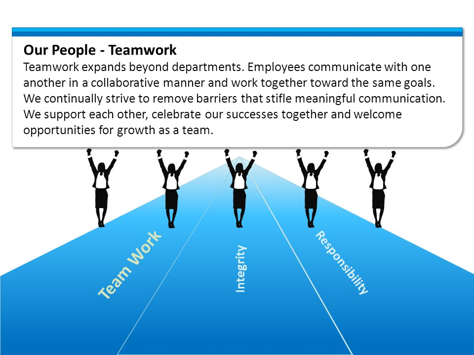 Responsibility Team Work Integrity Example text This is an example text Go ahead and replace it with your own text Our People - Teamwork Teamwork expa