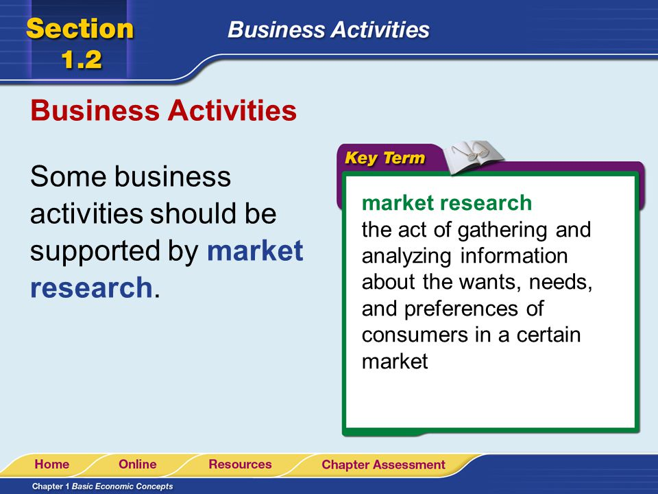 Identifying opportunities for products and/or services Evaluating the demand for products and/or services Managing the production of goods and/or services Marketing the goods and/or services Keeping records to satisfy government requirements and improve processes Paying Taxes Creating a TV commercial Market Research Creating a product Market Research Activity