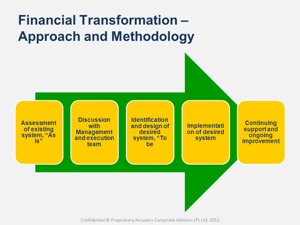 Financial Transformation – Approach and Methodology Assessment of existing system, As Is Discussion with Management and execution team Identification and design of desired system, To be Implementatio n of desired system Continuing support and ongoing improvement Confidential & Proprietary Accuserv Corporate Advisors (P) Ltd.