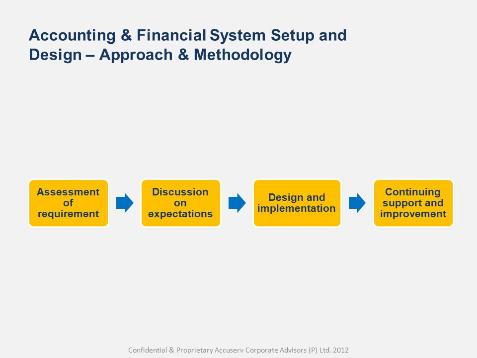 Accounting & Financial System Setup and Design – Approach & Methodology Assessment of requirement Discussion on expectations Design and implementation Continuing support and improvement Confidential & Proprietary Accuserv Corporate Advisors (P) Ltd.