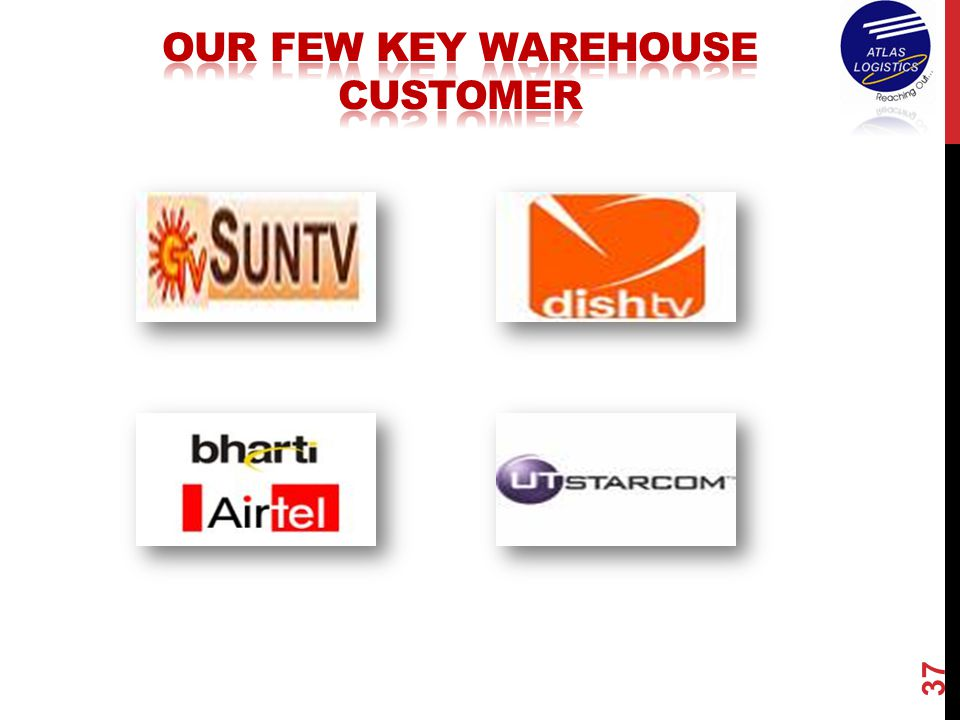 India India ATLAS INDIA OFFICES For further details plz visit our Website …………………………http://www.atlaslogistics.co.in Opened Office : 2002 Warehouse Are
