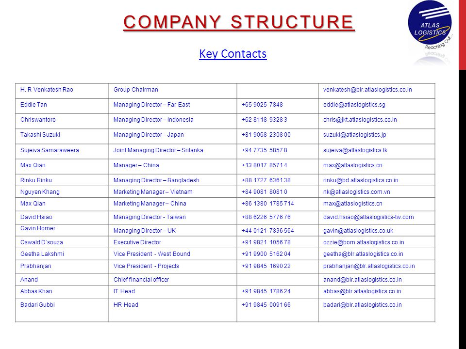 COMPANY STRUCTURE Key Contacts H.