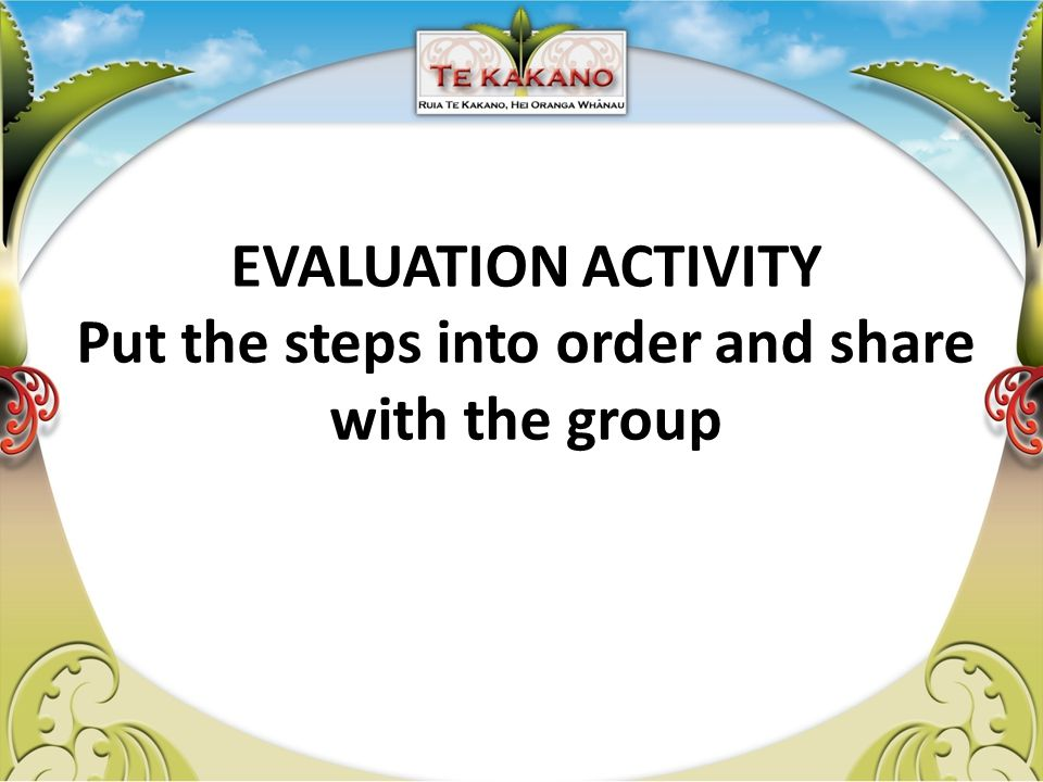 EVALUATION ACTIVITY Put the steps into order and share with the group