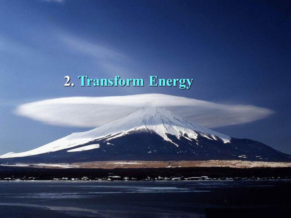 2. 2. Transform Energy