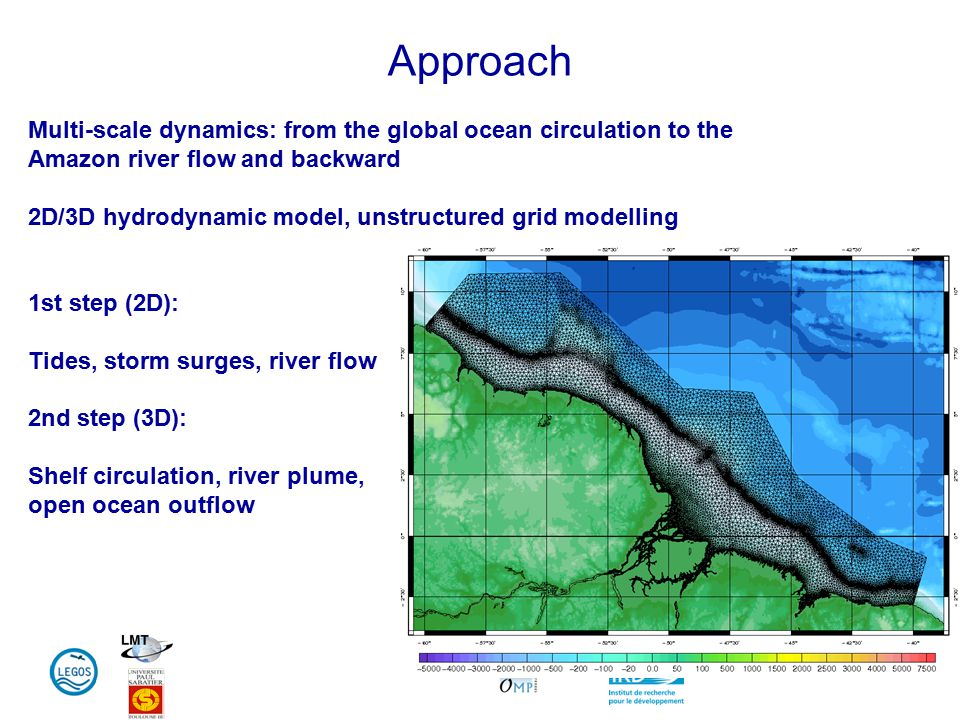 Approach Multi-scale dynamics: from the global ocean circulation to the Amazon river flow and backward 2D/3D hydrodynamic model, unstructured grid modelling 1st step (2D): Tides, storm surges, river flow 2nd step (3D): Shelf circulation, river plume, open ocean outflow