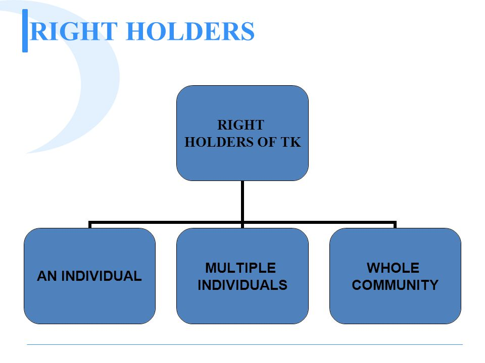 RIGHT HOLDERS RIGHT HOLDERS OF TK AN INDIVIDUAL MULTIPLE INDIVIDUALS WHOLE COMMUNITY