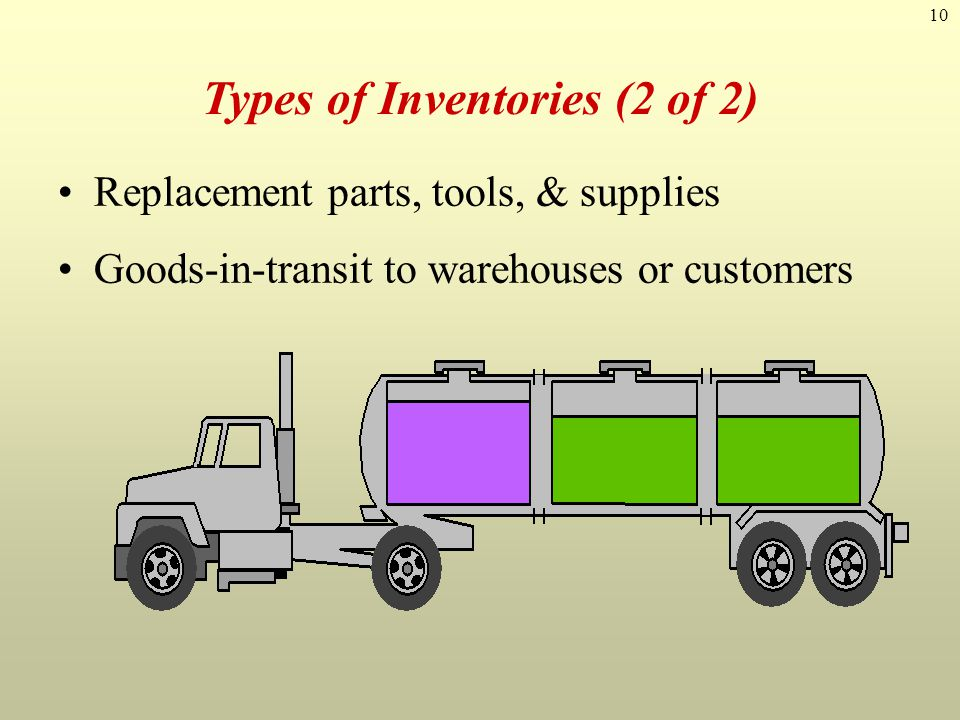 10 Types of Inventories (2 of 2) Replacement parts, tools, & supplies Goods-in-transit to warehouses or customers