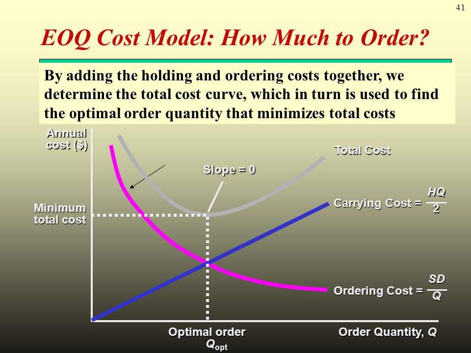 41 EOQ Cost Model: How Much to Order? By adding the holding and ordering costs together, we determine the total cost curve, which in turn is used to f