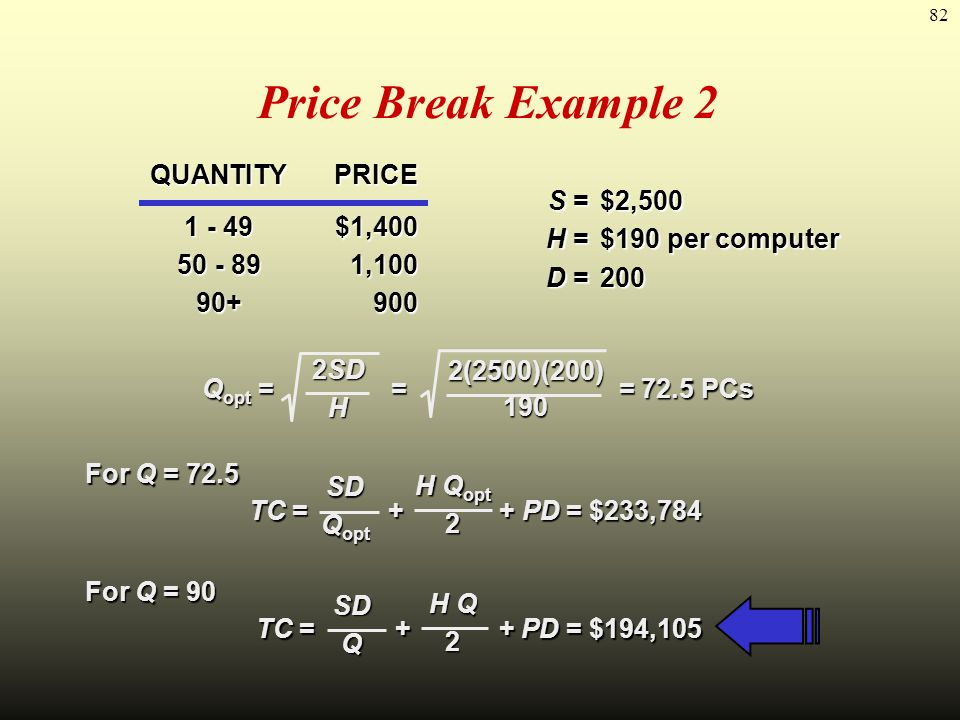 82 Price Break Example 2 QUANTITYPRICE 1 - 49$1,400 50 - 891,100 90+900 S =$2,500 S =$2,500 H =$190 per computer D =200 Q opt = = = 72.5 PCs 2SD2SDHH2
